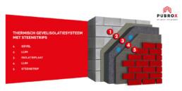 Steenstrips Systeem 2